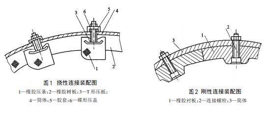 球磨机衬板的钢性连接的挠性连接